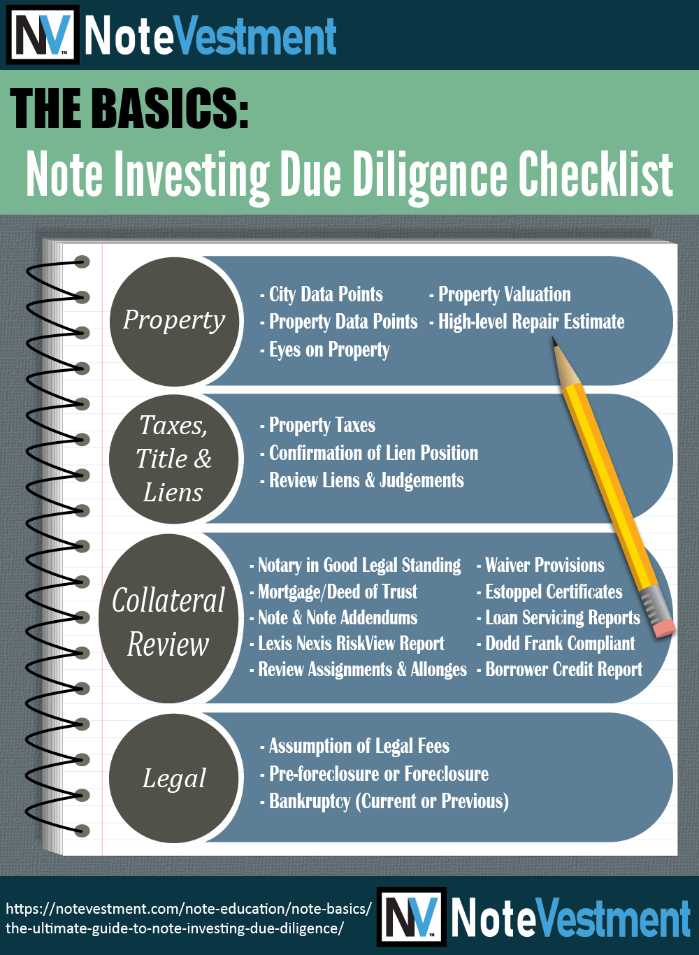 note investing due diligence checklist